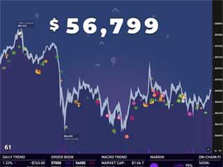 Bitcoinal