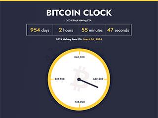 Halvening countdown